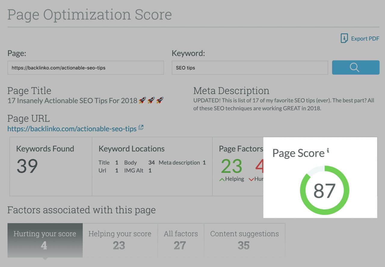 moz page optimization page score