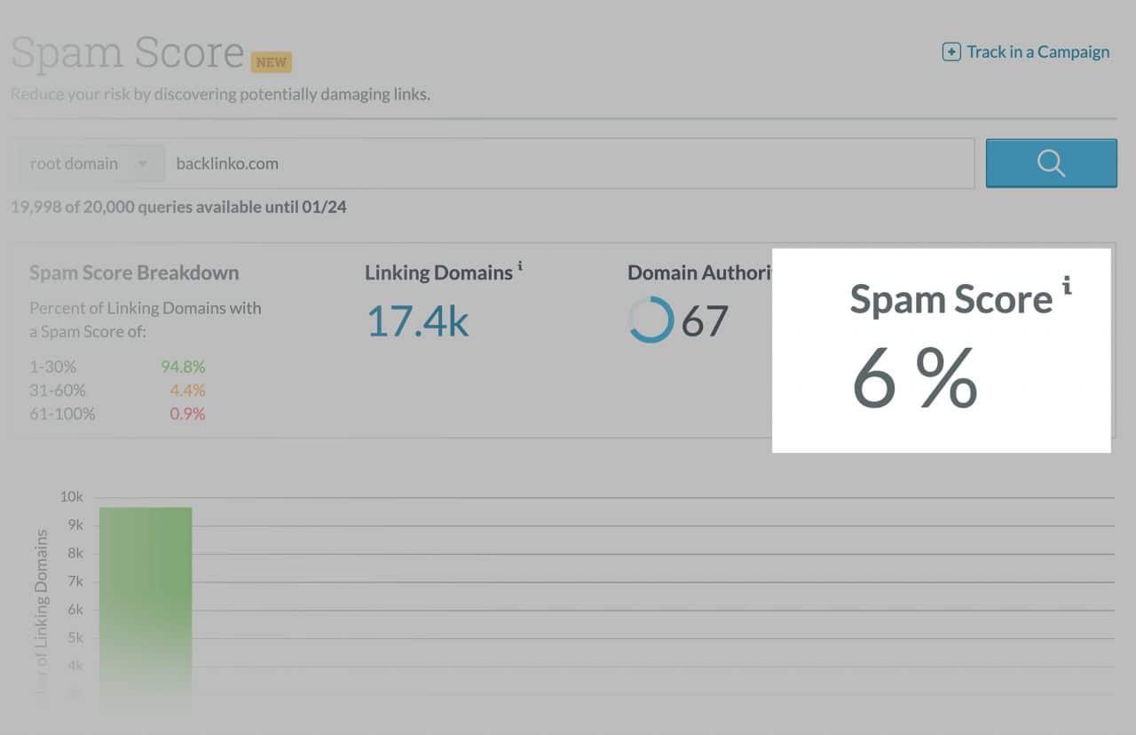 spam score موز